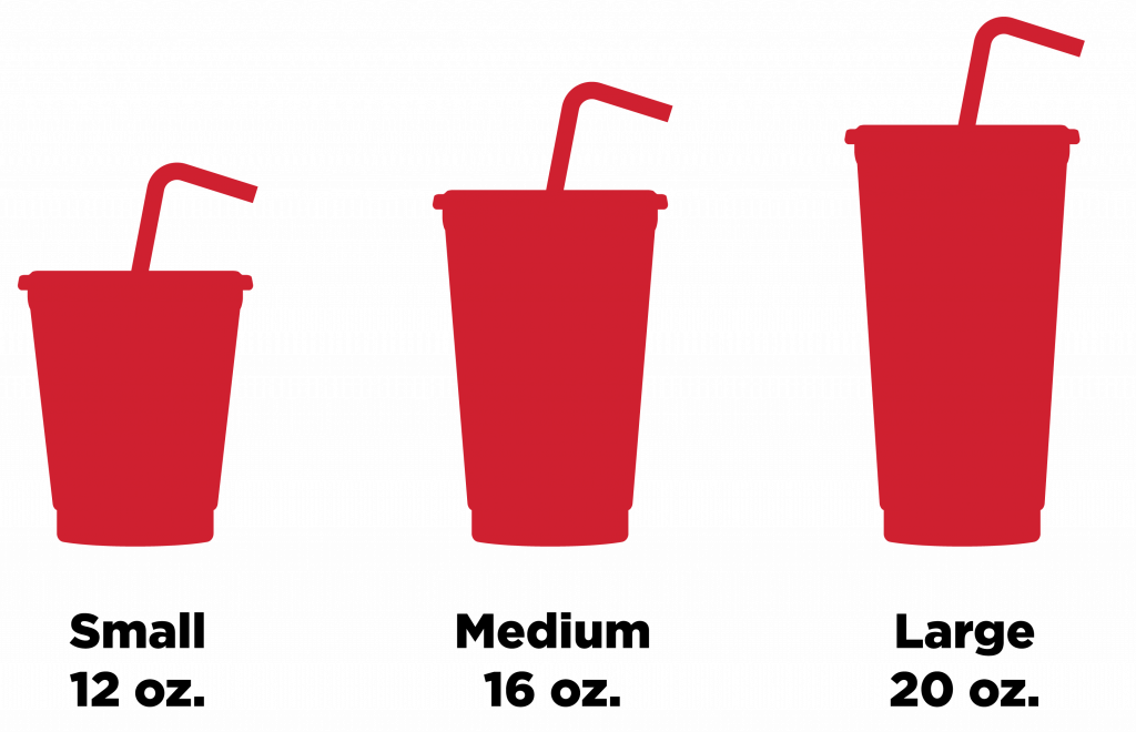 cup size graphic